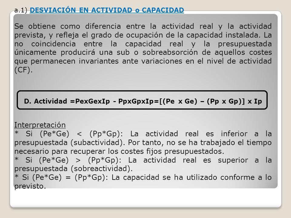 D. Actividad =PexGexIp - PpxGpxIp=[(Pe x Ge) – (Pp x Gp)] x Ip